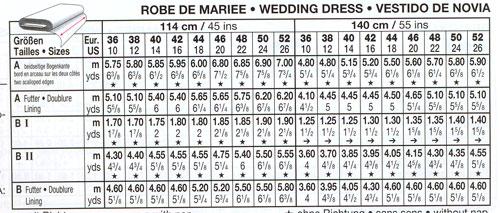 Выкройка Burda (Бурда) - Вечернее платье с корсажем.